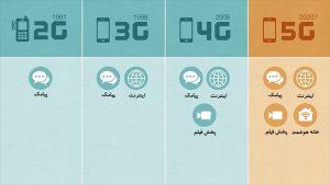 درباره 5G بیشتر بدانیم